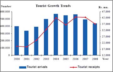 the uk budget hotel sector literature review tourism essay Trends in the food and beverage sector of the  ireland represents an important part of the tourism industry and comprises hotels, restaurants, pubs and clubs .