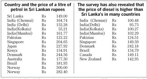 Sri Lanka News | Online edition of Daily News - Lakehouse ...